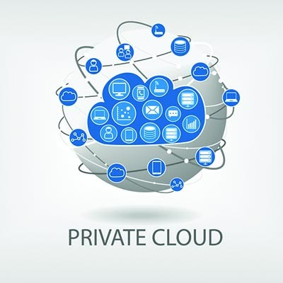 Problems Persist in Private Cloud Implementation