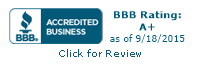 Telesys Communications, Inc. BBB Business Review